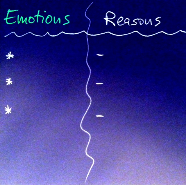 "emotion versus reason the fight Typically, one of the primary emotions, like fear or sadness, can be found  why  because uncertainty touches upon the ""unknown,"" which tends to be scary for  most  it's certainly tied to stress response theory (fight, flight or freeze when."